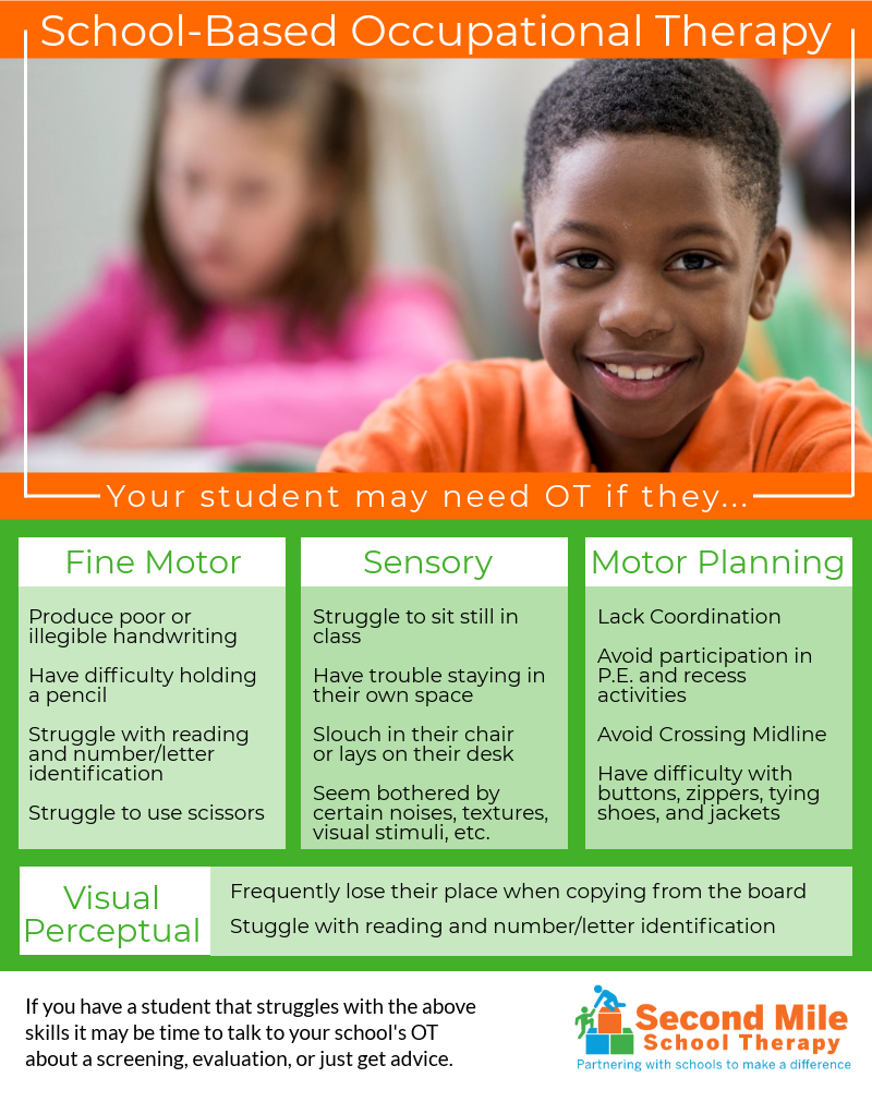 infographic on how to tell if your student needs occupational therapy