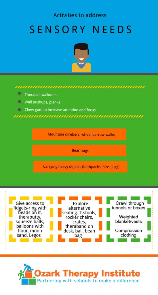 Infographic: Activities to address sensory needs